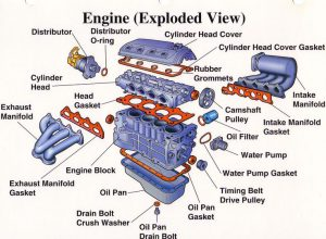 how does an engine work: the operation of an internal combustion engine